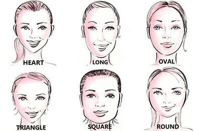 How to Select the Right Frame for Your Face Shape Face ...